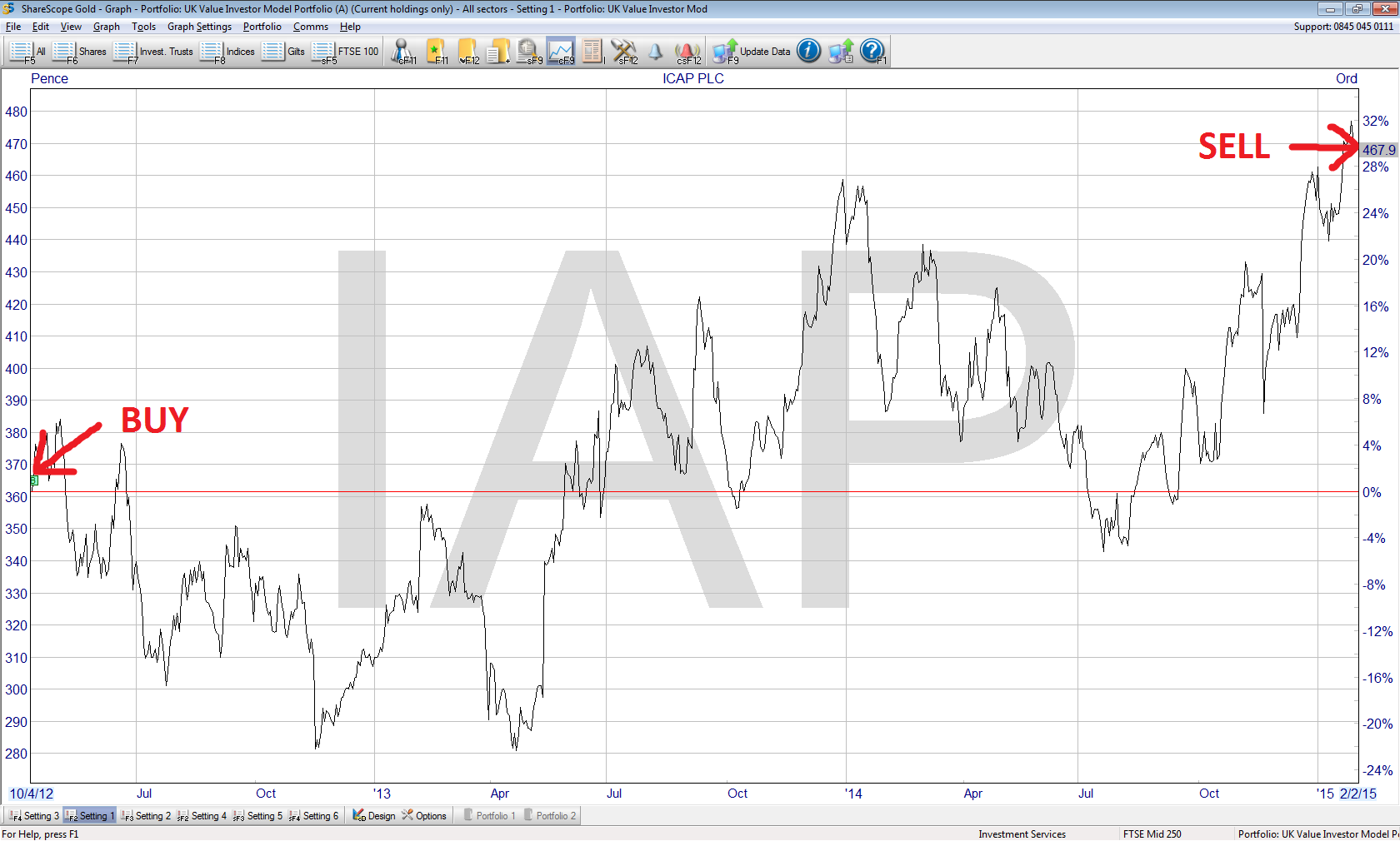 ICAP Share price chart 2015 02