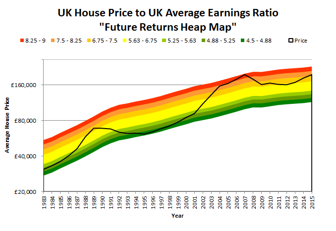 UK House Price to Average Earnings Ratio - Heat Map - 2015 06