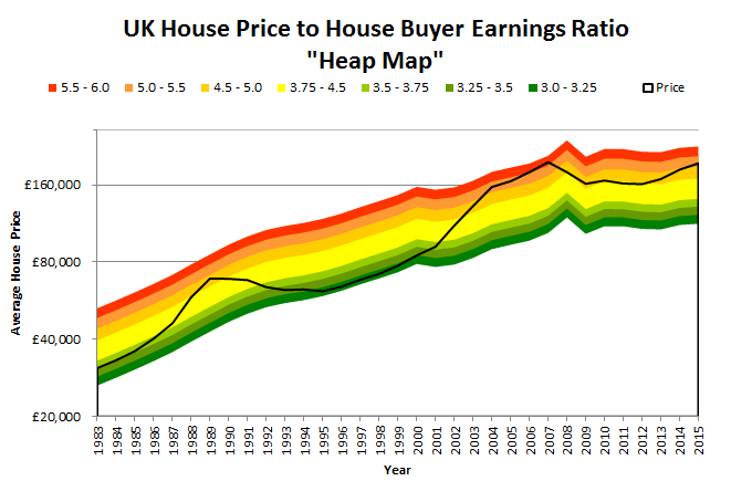 UK House Price to House Buyer Earnings Ratio - Heat Map - 2015 06
