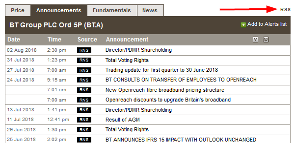 BT Group PLC FE InvestEgate